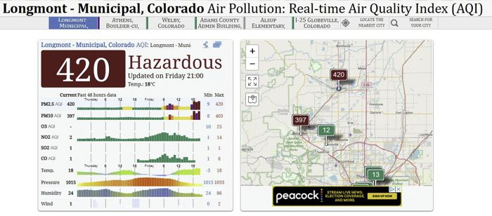 Cameron Peak Fire impact on air quality in Longmont